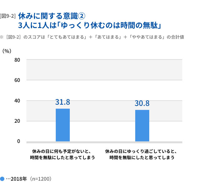 https://www.seiko.co.jp/timewhitepaper/2018/detail.html